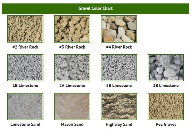 Gravel Color Chart